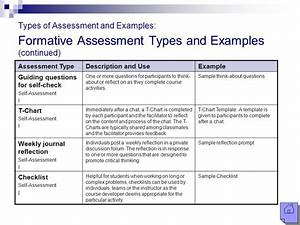 summative assessment template - download the graphic work of m c escher introduced and