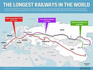 The Longest Railway In The World - Business Insider