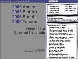 2006 Hyundai Santa Fe Service Repair Manual - Download