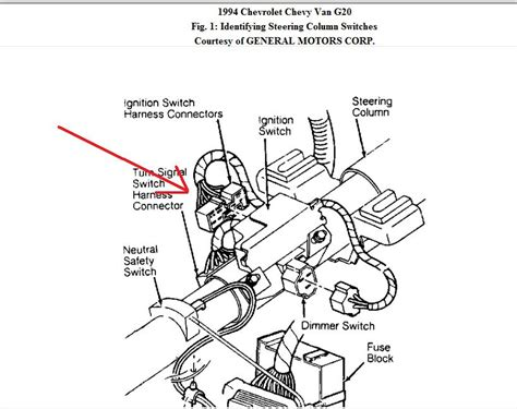 1993 Chevy Silverado Transmission Wiring Diagram by I Need A Wiring Diagram Of The Ignition Circuit For A 1994