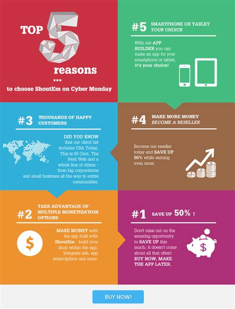 Infographic Top 5 Reasons To Choose Shoutem On Cyber