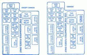 For A 97 Mazda Miata Fuse Box Diagram : mazda ls 1996 canada accu fuse box block circuit breaker ~ A.2002-acura-tl-radio.info Haus und Dekorationen