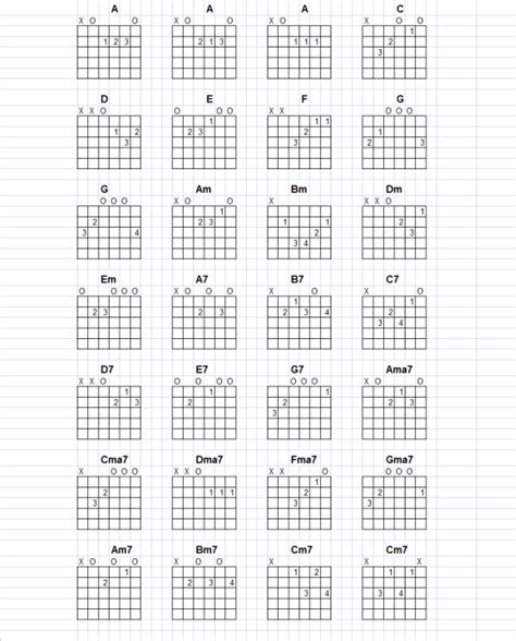 Make Your Own Chord Charts For Guitar