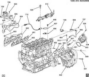 similiar terrain 2 4 ecotec engine keywords liter ecotec water pump on gmc terrain ecotec engine diagram