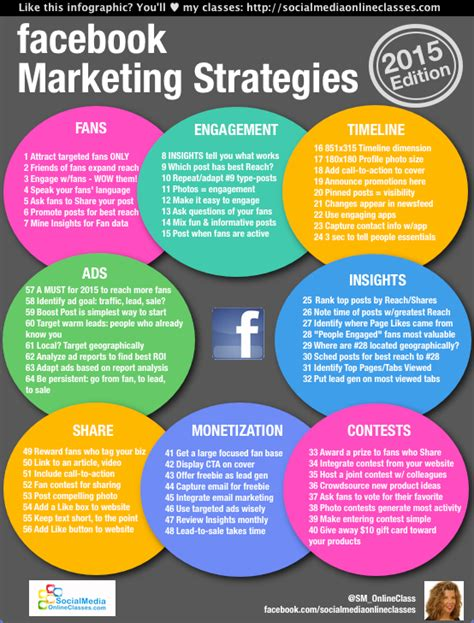Facebook Marketing Infographic 2015 Edition. Toyota Dealerships In Fort Worth. Hilton Hhonors Credit Card Offer. Reliable Website Hosting Media Temp Agencies. Medical Billing And Reimbursement. Auto Air Conditioning Repair San Diego. Healthy Apple Cookie Recipes. It Maintenance And Support Pre Nursing Major. M S Counseling Psychology Prenup For Marriage