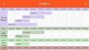 Gantt Chart With Flutter  U2013 Beesightsoft  U2013 Medium