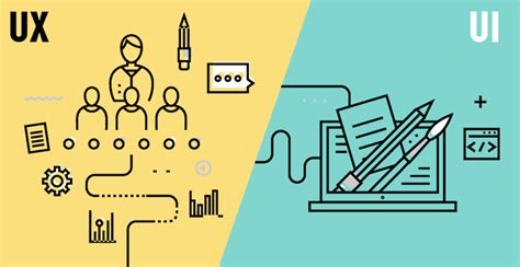 The Difference Between UX And UI Design - A Layman's Guide ...