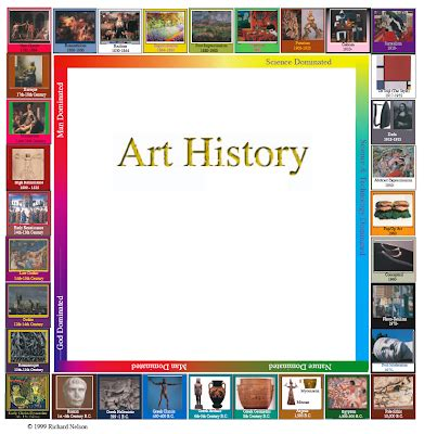 dimensions  color  art history game