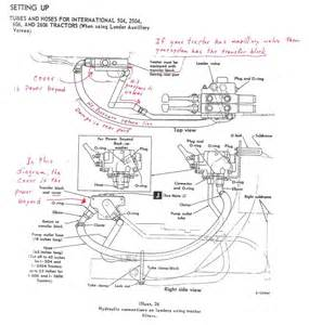 Advice On Hydraulic Hookup For Ih2001 Loader On 504 - General Ih