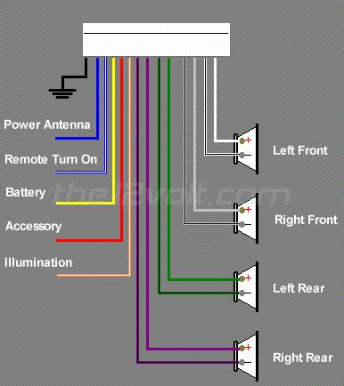 2000 Mitsubishi Eclipse Radio Wiring by Mitsubishi Eclipse Stereo Wiring Diagram Best Wiring Diagram