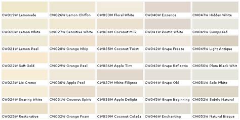 kwal paint color chart 7 interior white frazee paint