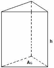 Grundfläche Berechnen Prisma : prisma formeln volumen etc ~ Themetempest.com Abrechnung