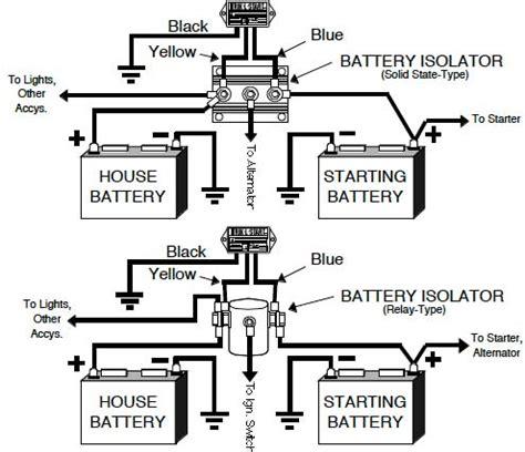 similiar rv battery hookup keywords pace arrow battery wiring diagram likewise fleetwood rv battery wiring