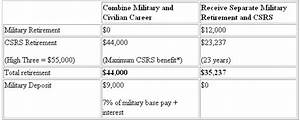 Military Disability Pay Chart Mixing Civilian And Military Retirement Retirement