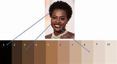 Contrast Skin Value Tones Darker Viola Davis