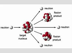 Fission and Fusion Lovejoy Pre AP Chemistry