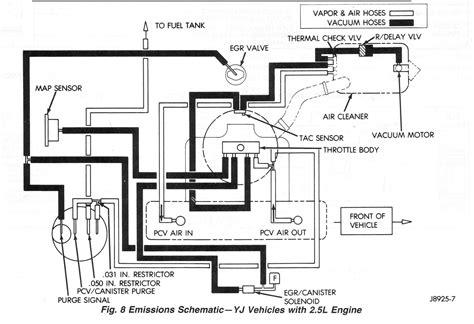 258 Jeep Vacuum Diagram by 258 Jeep Vacuum Diagram Wiring Diagram