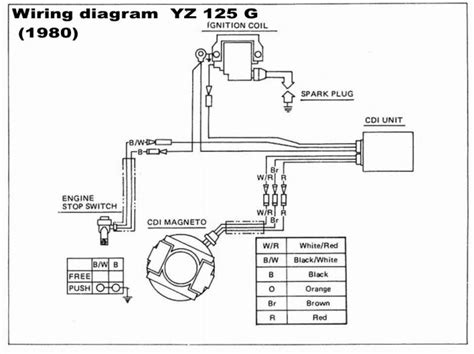 sch 233 ma 233 lectrique wiring diagram explication solution