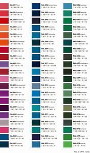 Ral Ncs Tabelle : cmyk to ral peinture antirouille ~ Markanthonyermac.com Haus und Dekorationen