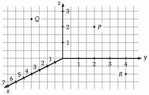 Koordinatensystem Berechnen : aufgaben punkte im r umlichen koordinatensystem ~ Themetempest.com Abrechnung