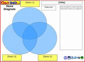 Best Tools For Creating Venn Diagrams
