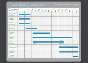 How To Use A Gantt Chart  U2013 Project Management Visions