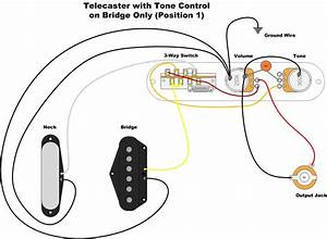 Stratocaster Wiring Diagram Import