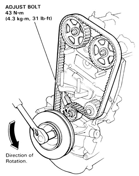honda accord engine rotation direction