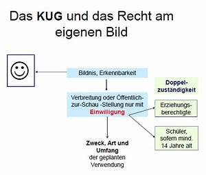 Recht Am Eigenen Bild Einverständniserklärung Vorlage : urheberrecht bild grafik screenshot in der schule ~ Themetempest.com Abrechnung