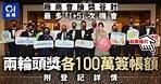【疫苗抽獎】廠商會谷針抽獎 兩份頭獎100萬簽帳額|01新聞