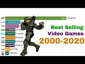 Best Selling Video Games from the 2000s (2000- 2020)