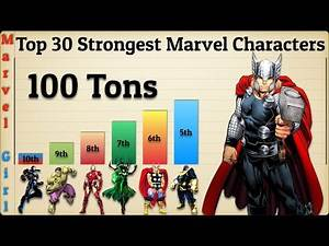 Top 30 Strongest Marvel Characters Ranked
