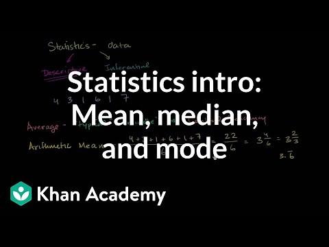 Statistics intro: Mean, median, & mode