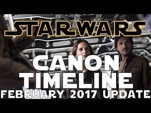 Star Wars Canon Timeline Update: February 2017