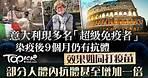 【新冠肺炎】意大利現多名「超級免疫者」 染疫後9個月部分人抗體不減反增一倍 - 香港經濟日報 - TOPick - 健康 - 健康資訊