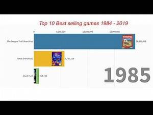 Top 10 Best selling games of all time