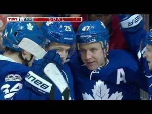 Winnipeg Jets vs Toronto Maple Leafs - February 21, 2017 | Game Highlights | NHL 2016/17