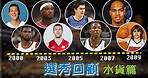 【NBA選秀回顧】 2000-2009 水貨篇