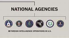 America's intelligence community, explained