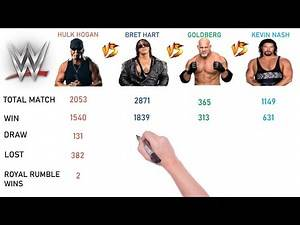 Hulk Hogan Vs Bret Hart Vs Goldberg Vs Kevin Nash Comparison (Total Match,Won,Lost, Debut, NetWorth)