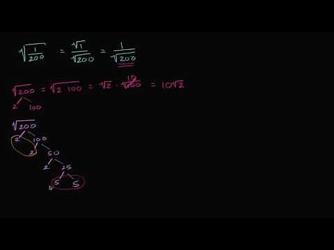 Simplifying square roots of fractions