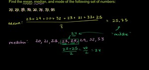 Mean, median, & mode example