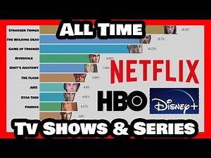 Most Popular Series & Tv Shows (Netflix, HBO, etc)