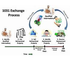 1031 exchange Video