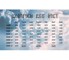 Abc diet no fastin Video