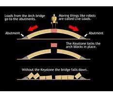 Arch bridge construction process Video