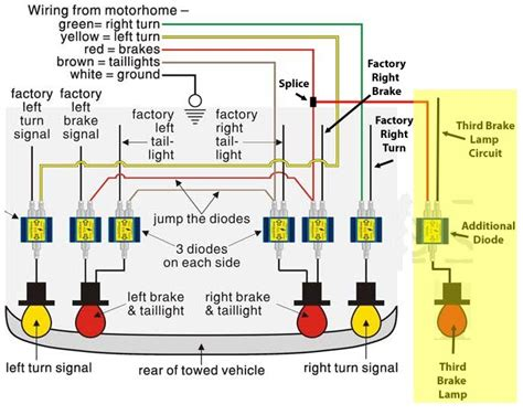HD wallpapers wiring diagram for tow bar electrics Page 2