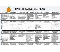 Basketball nutrition diet plan Video