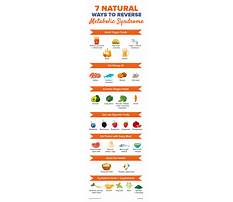 Best diet to reverse metabolic syndrome Video
