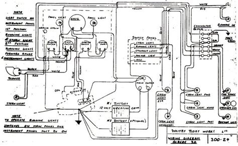 HD wallpapers wiring diagram for aluminum boat Page 2